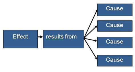 Business Models Custom PHD Thesis